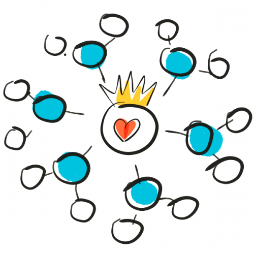 Communiceer je met je ideale klant of met je publiek?